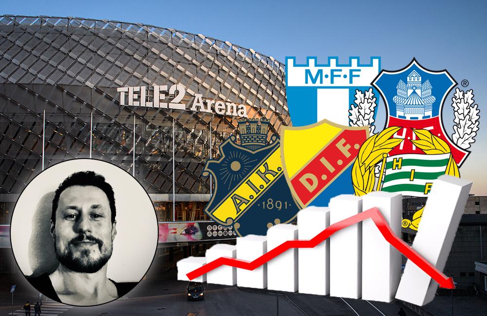 Kristof  Vogel: Fotbollen står inför sin egensnickrade finanskris