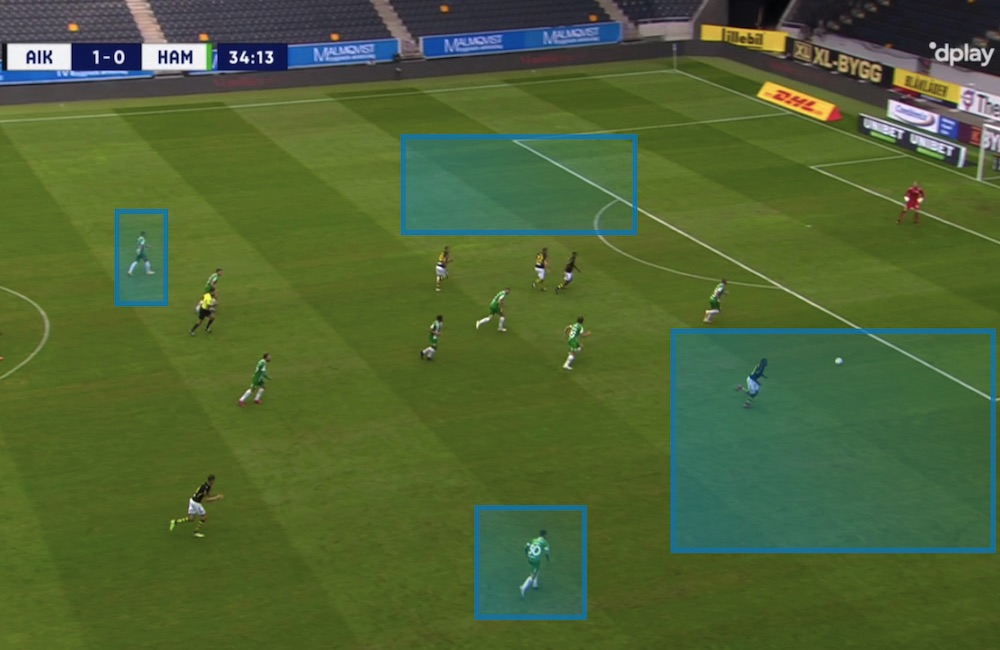 Analys: Så utnyttjade AIK Hammarbys svagheter i derbyt