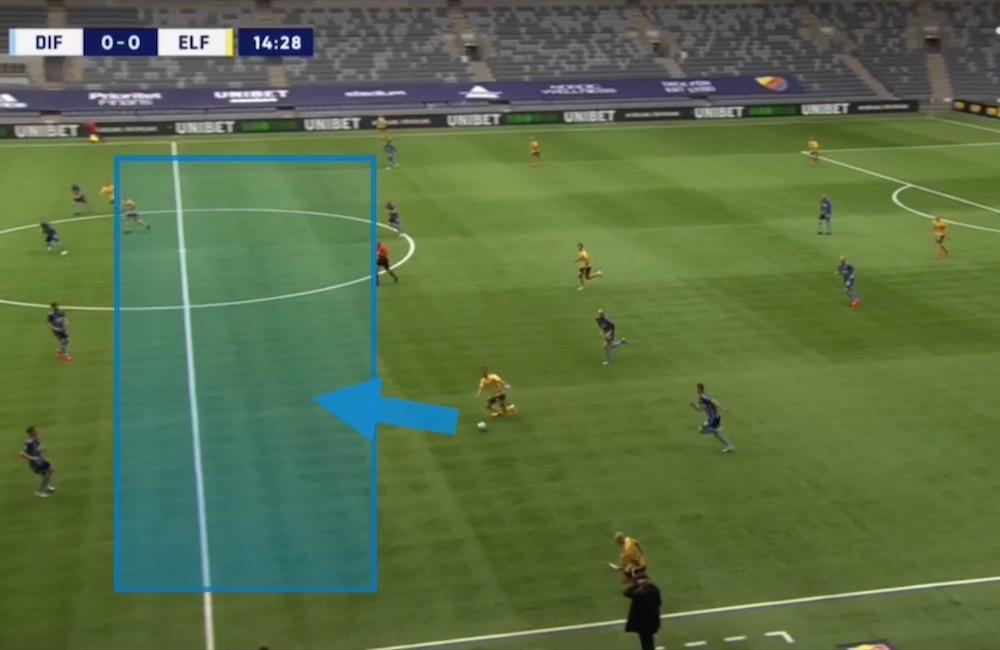 Analys: Plus och minus med Djurgårdens taktik mot Elfsborg