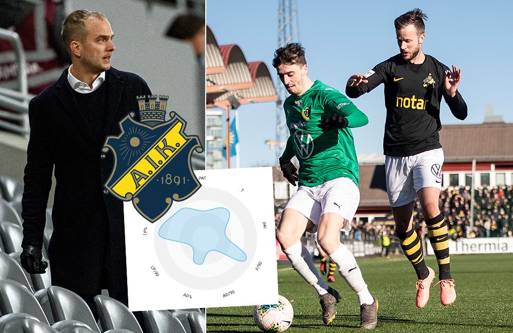 ANALYS: Så bra är Jetmir Haliti – AIK:s senaste nyförvärv