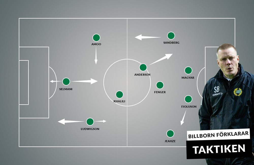 """Taktiksnack med Billborn: """"Vår första halvlek är fantastisk"""""""