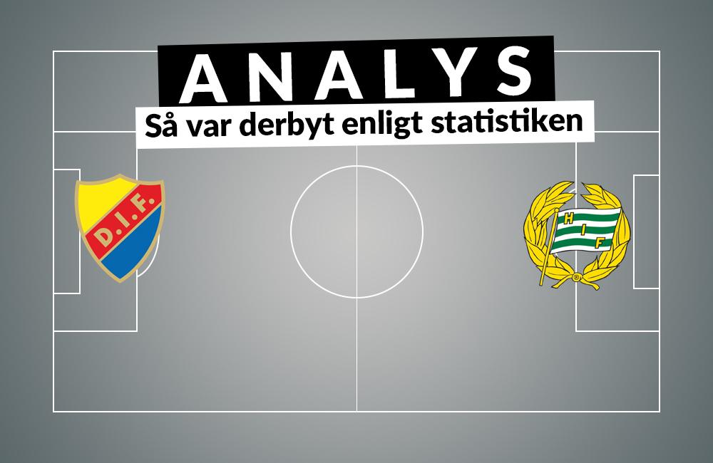 Så var derbyt i siffror: tursamt Bajen eller rättvist resultat?