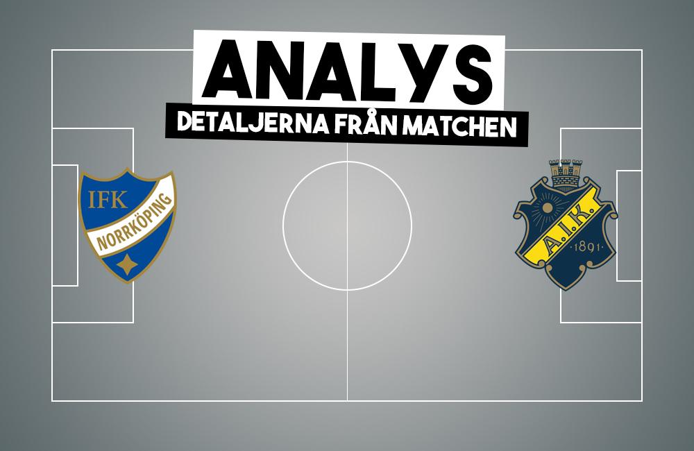 ANALYS: AIK:s imponerande siffror från förlusten i Norrköping