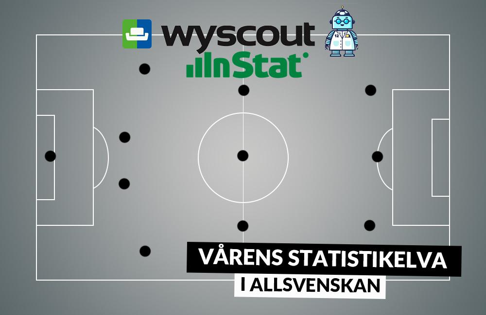 Statistikelvan i Allsvenskan: Skrällar och mittfältsstjärnor